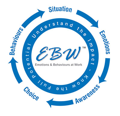 EBW diagram